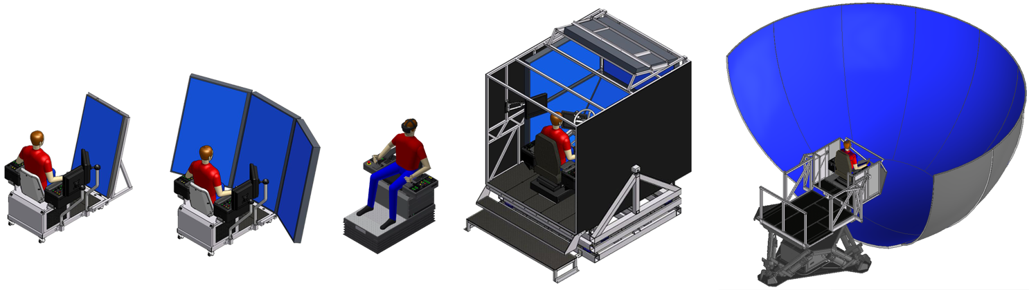 What Makes a Good Crane Simulator
